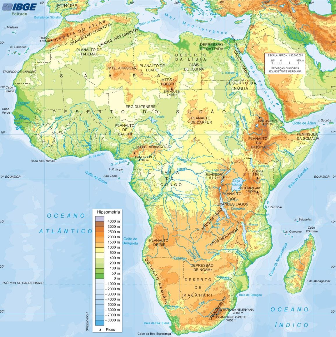 América first significa África en últimolugar